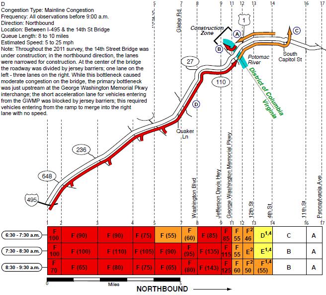 I-395 AM 2011 Aerial Traffic Survey