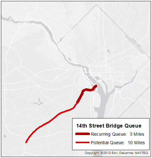 Map illustrating regularly recurring three-mile queue and the 10-mile queue that would regularly form if only 5% of the inbound AM commuters on the Yellow Line across the Potomac River switched to driving.