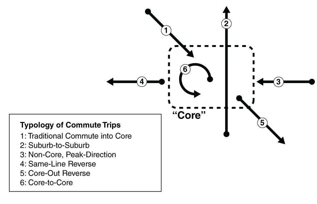 Rev Commute Diagrams-03