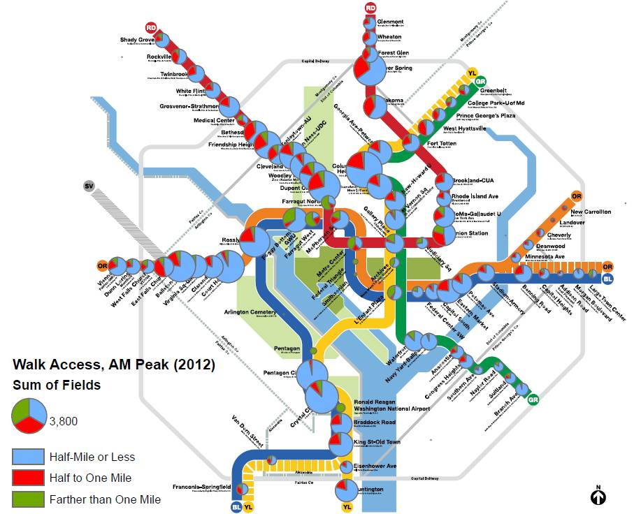 Walk access to Metrorail, by station, 2012 (click for larger). The larger the pie chart, the more pedestrian access.