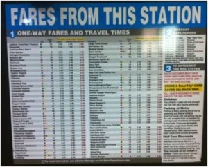 Fare table showing peak-of-the-peak pricing, in effect from August 2010 to June 2012