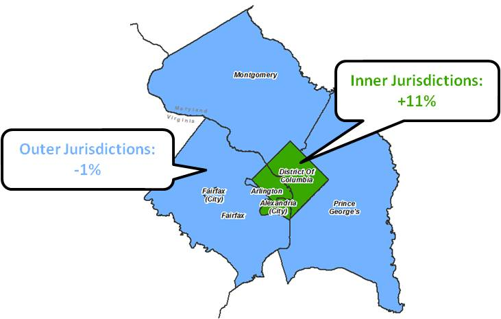 Change in jurisdiction of residence for Metrorail riders between 2007 and 2012.