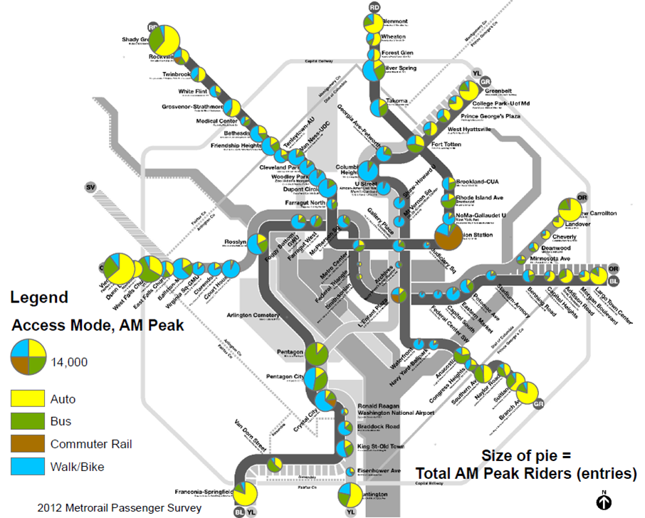 How Do Metrorail riders get to their station in the morning? Mode of Access by Station of Origin, May 2012