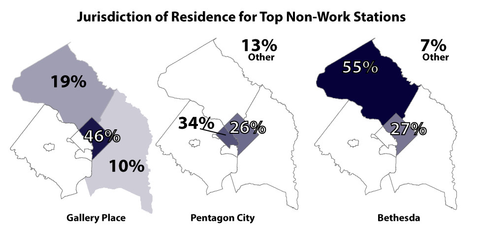 top non-work juris of residence-01