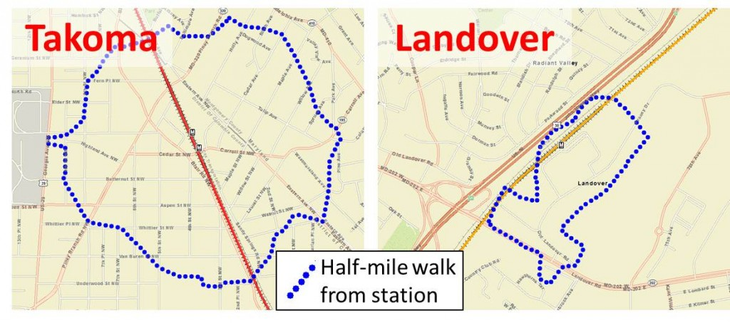 Half-mile walk from two different Metrorail stations. Given the pedestrian environment, you can walk to four times more land area at Takoma than Landover.