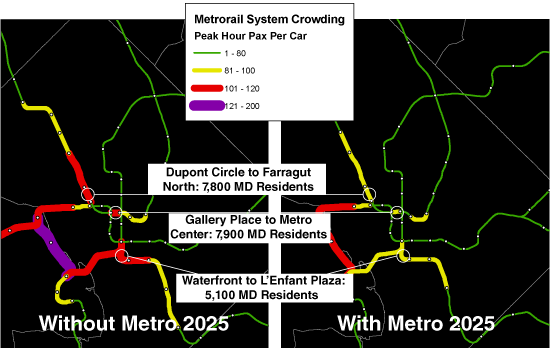Metro 2025 will relieve significant crowding for over 15,000 D.C. residents on-board at peak load points on Metrorail during the peak hour in 2025.