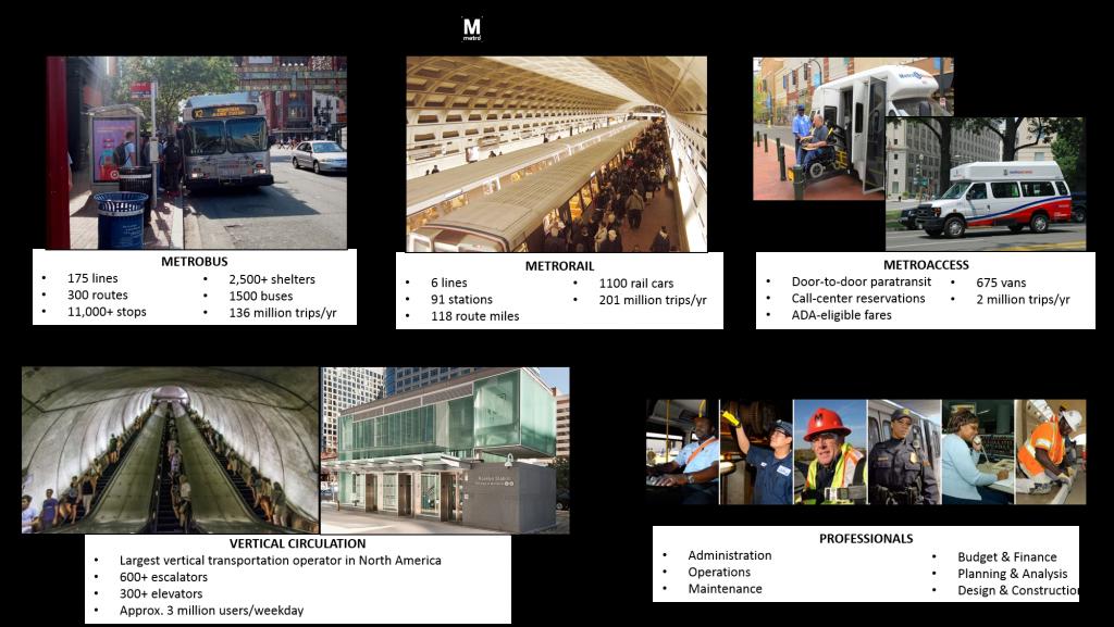 MetroSystem_v2