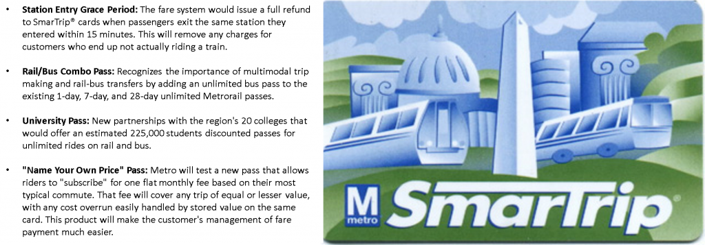 SmarTrip pass options_alt