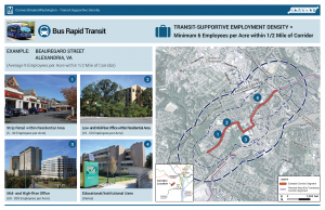 Employment Density - BRT