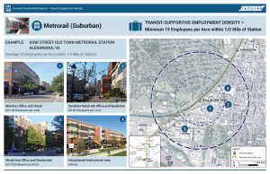 Employment Density - Metrorail Suburban