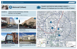 Employment Density - Metrorail Urban