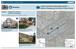 Employment Density - Streetcar
