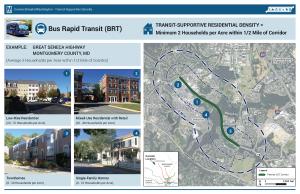 HH Density - BRT