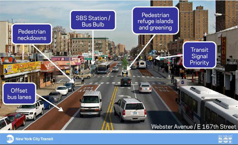 SBS streetscape diagram